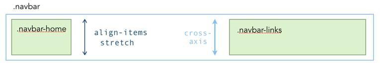 crossaxis